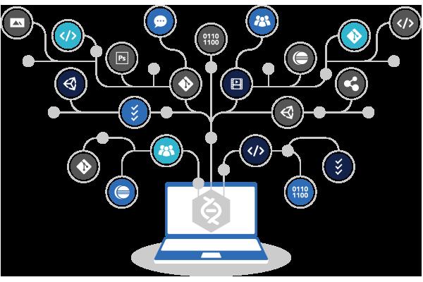 image product organization 1