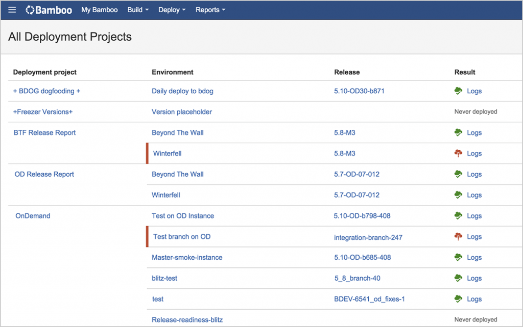 bamboo features deployment projects