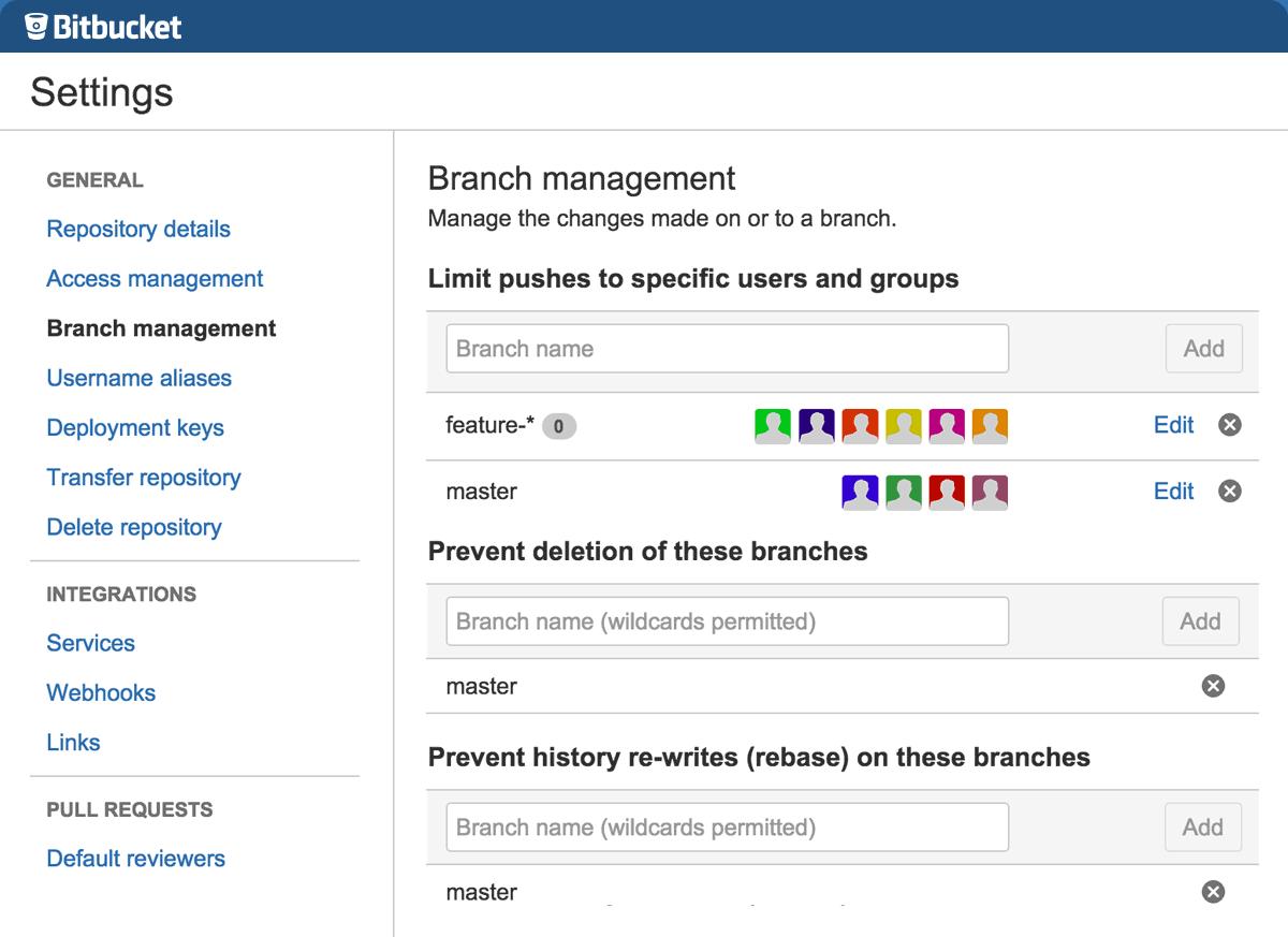bitbucket overview branch management